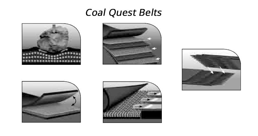 Coal Quest Conveyor Belt