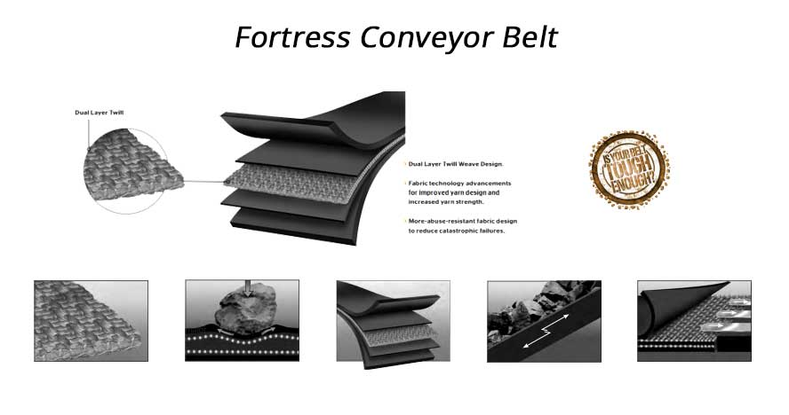 Fortress Conveyor Belt